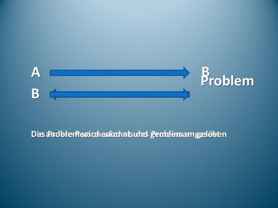 A B Die andere Person wird als das Problem angesehen B Das Problem wird erkannt und gemeinsam gelöst Problem