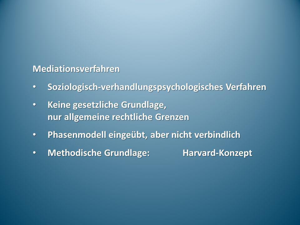 Mediationsverfahren Soziologisch-verhandlungspsychologisches Verfahren Soziologisch-verhandlungspsychologisches Verfahren Keine gesetzliche Grundlage,