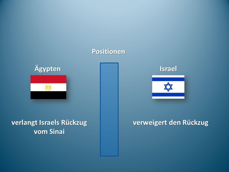 Positionen ÄgyptenIsrael verlangt Israels Rückzug vom Sinai verweigert den Rückzug