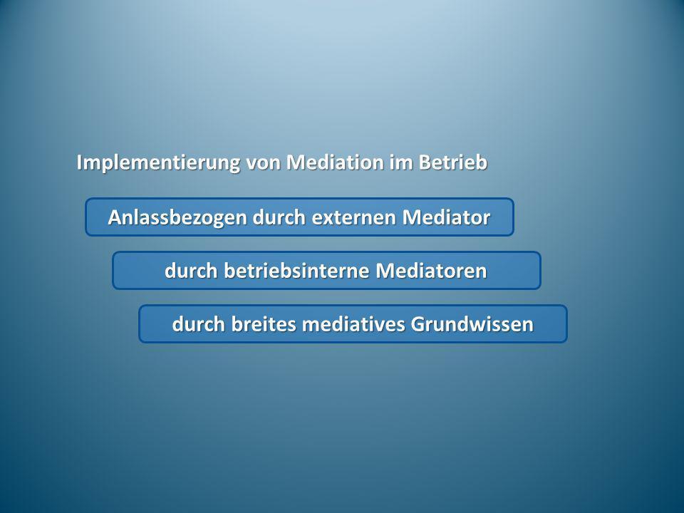 Implementierung von Mediation im Betrieb Anlassbezogen durch externen Mediator durch betriebsinterne Mediatoren durch breites mediatives Grundwissen