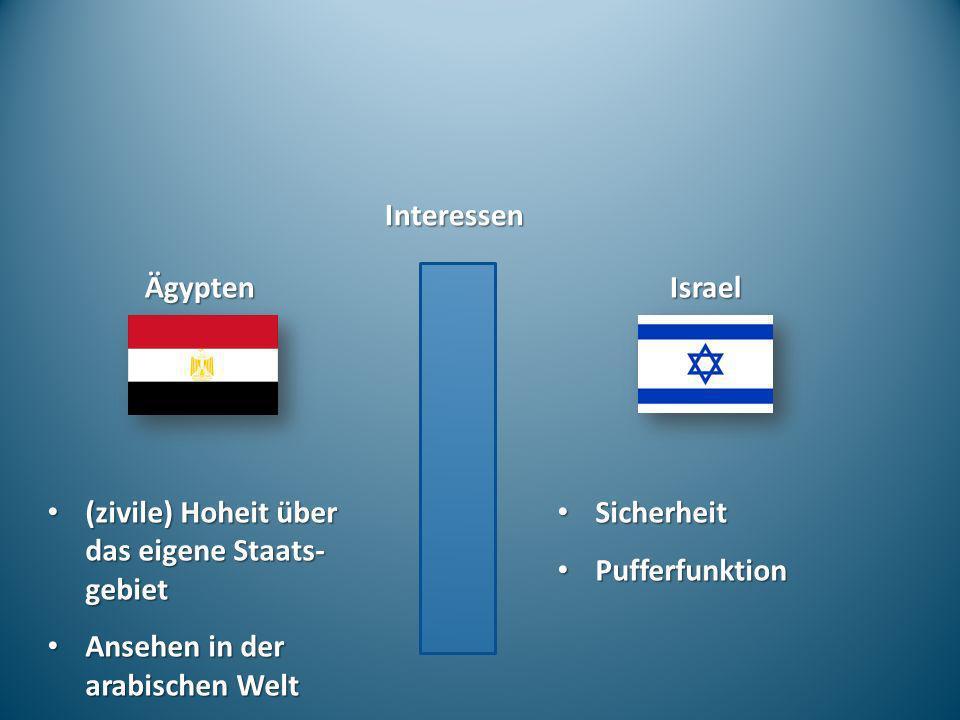 Interessen ÄgyptenIsrael (zivile) Hoheit über das eigene Staats- gebiet (zivile) Hoheit über das eigene Staats- gebiet Ansehen in der arabischen Welt