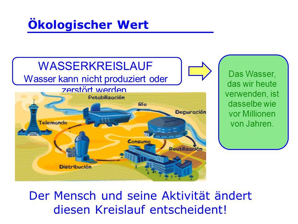 WASSERKREISLAUF Wasser kann nicht produziert oder zerstört werden. Der Mensch und seine Aktivität ändert diesen Kreislauf entscheident! Das Wasser, da