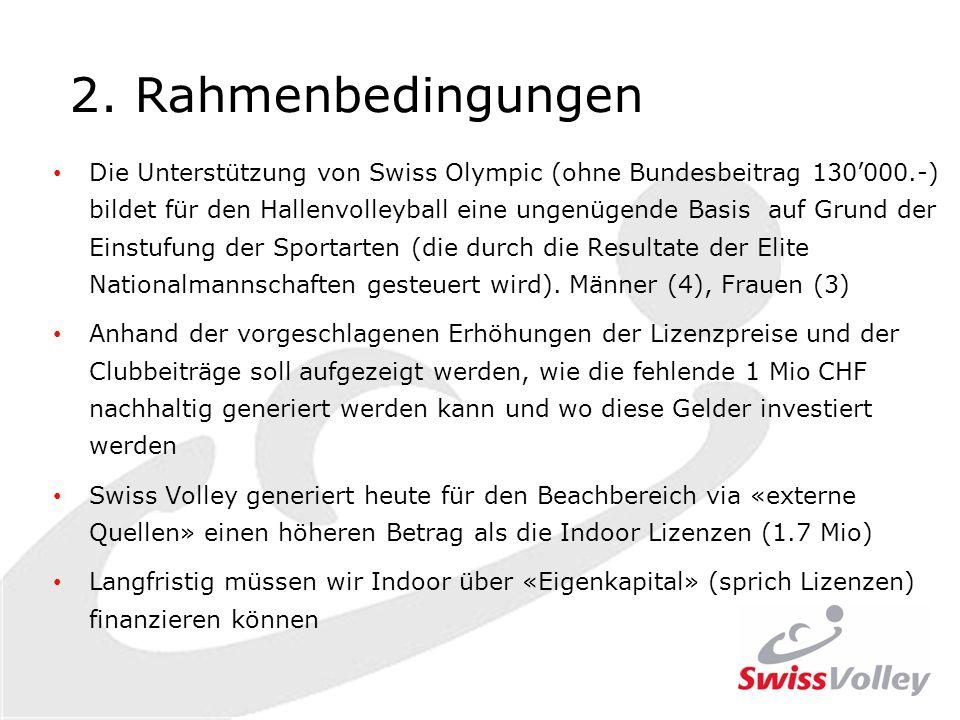 2. Rahmenbedingungen Die Unterstützung von Swiss Olympic (ohne Bundesbeitrag 130000.-) bildet für den Hallenvolleyball eine ungenügende Basis auf Grun