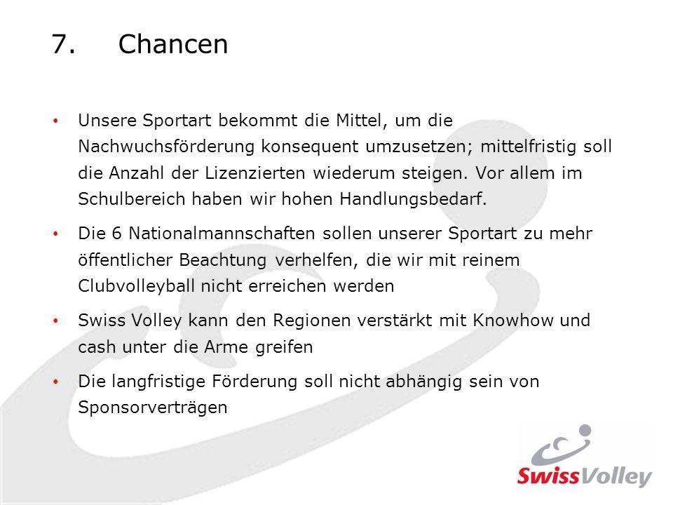 7.Chancen Unsere Sportart bekommt die Mittel, um die Nachwuchsförderung konsequent umzusetzen; mittelfristig soll die Anzahl der Lizenzierten wiederum