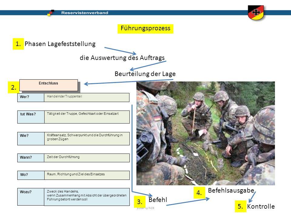 Wer? Handelnder Truppenteil Kräfteansatz, Schwerpunkt und die Durchführung in groben Zügen Wie? Wann? Zeit der Durchführung Wozu? Zweck des Handelns,