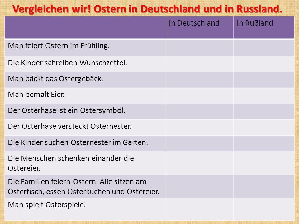 Vergleichen wir! Ostern in Deutschland und in Russland. In DeutschlandIn Ruβland Man feiert Ostern im Frühling. Die Kinder schreiben Wunschzettel. Man