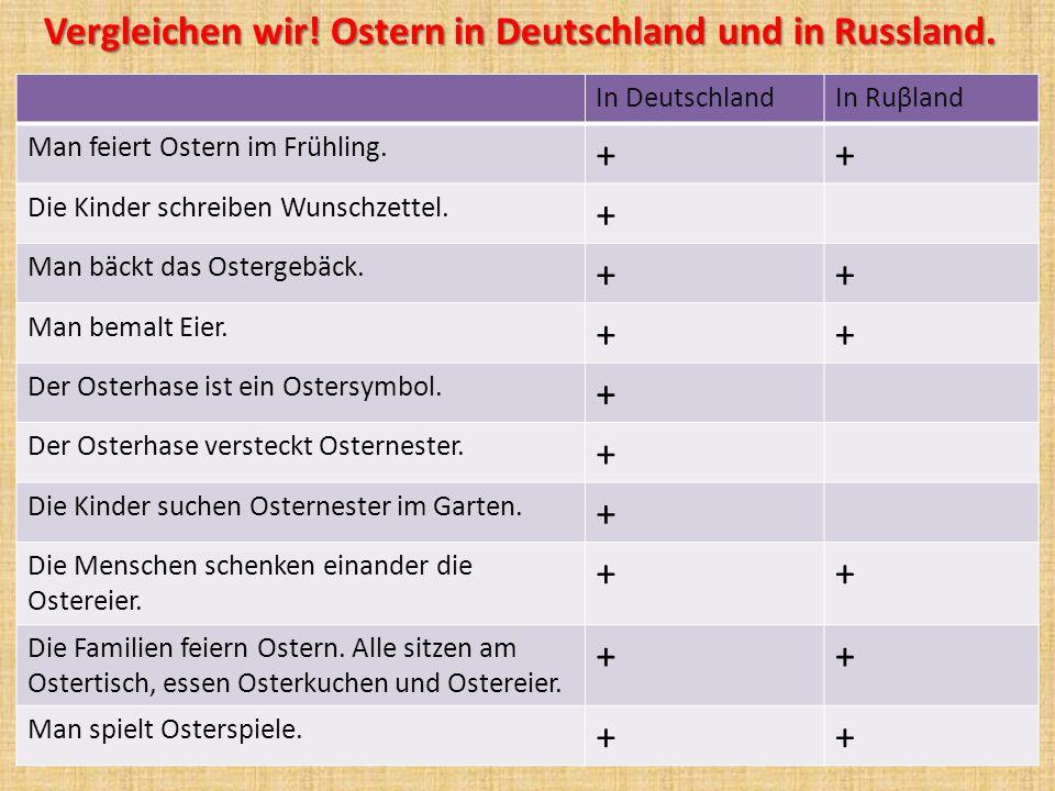 Vergleichen wir! Ostern in Deutschland und in Russland. In DeutschlandIn Ruβland Man feiert Ostern im Frühling. ++ Die Kinder schreiben Wunschzettel.