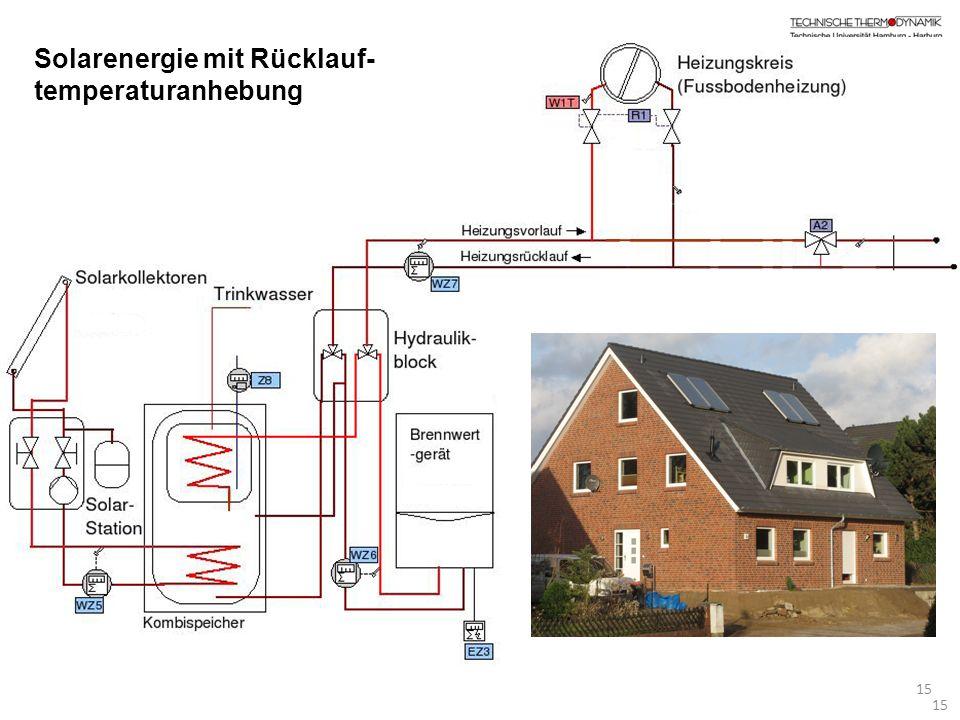15 Solarenergie mit Rücklauf- temperaturanhebung