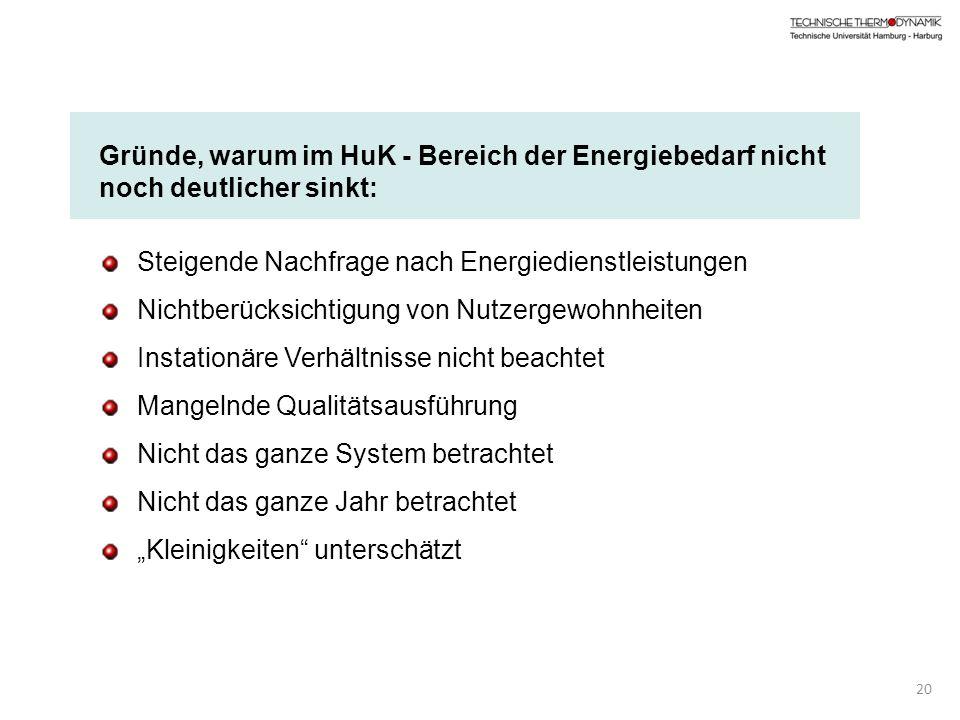Gründe, warum im HuK - Bereich der Energiebedarf nicht noch deutlicher sinkt: Steigende Nachfrage nach Energiedienstleistungen Nichtberücksichtigung v