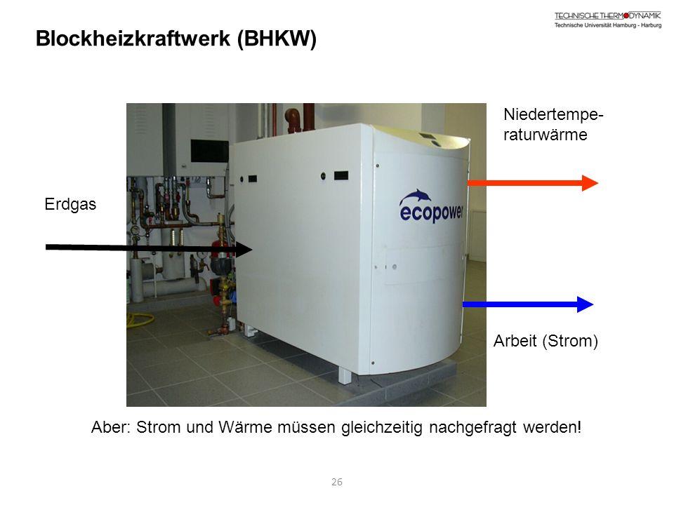 26 Blockheizkraftwerk (BHKW) Arbeit (Strom) Erdgas Niedertempe- raturwärme Aber: Strom und Wärme müssen gleichzeitig nachgefragt werden!