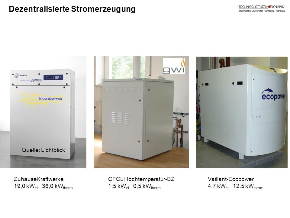 Dezentralisierte Stromerzeugung Quelle: Lichtblick CFCL Hochtemperatur-BZ 1,5 kW el 0,5 kW therm ZuhauseKraftwerke 19,0 kW el 36,0 kW therm Vaillant-E