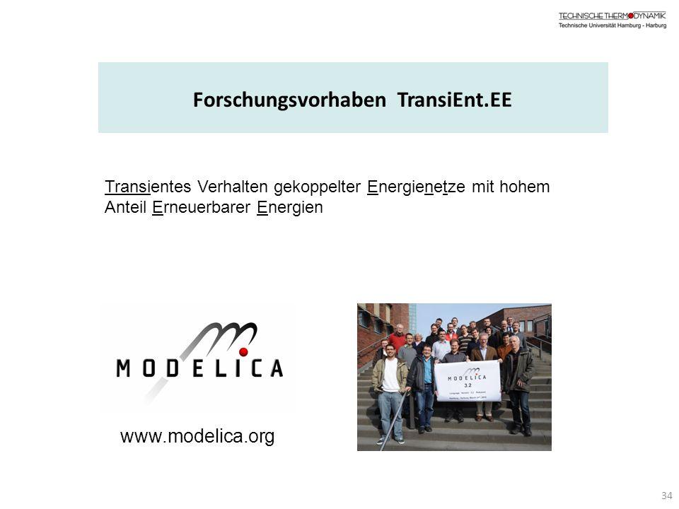 34 Forschungsvorhaben TransiEnt.EE Transientes Verhalten gekoppelter Energienetze mit hohem Anteil Erneuerbarer Energien www.modelica.org