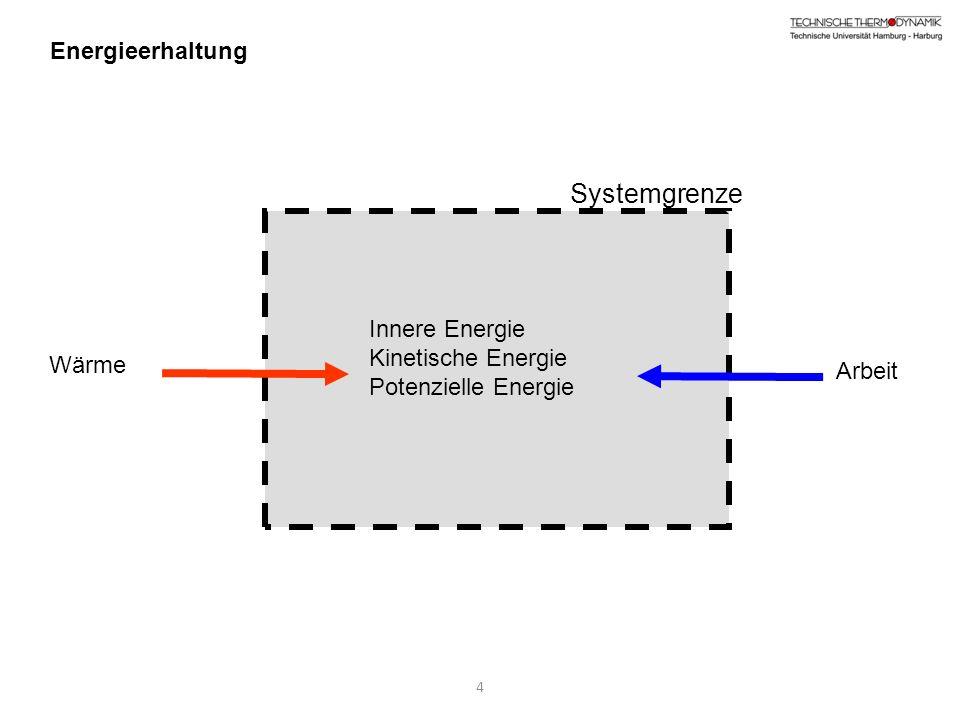4 Energieerhaltung Wärme Arbeit Innere Energie Kinetische Energie Potenzielle Energie Systemgrenze