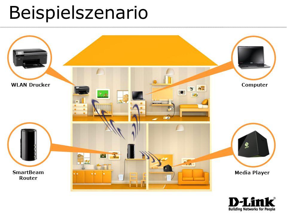 Beispielszenario WLAN Drucker SmartBeam Router Media Player Computer