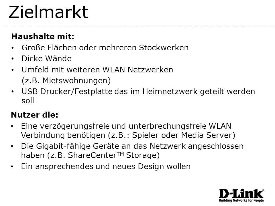 Zielmarkt Haushalte mit: Große Flächen oder mehreren Stockwerken Dicke Wände Umfeld mit weiteren WLAN Netzwerken (z.B. Mietswohnungen) USB Drucker/Fes