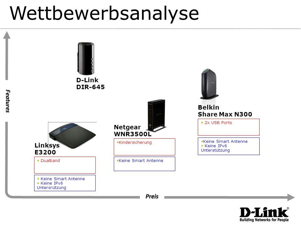 Wettbewerbsanalyse Belkin Share Max N300 Keine Smart Antenne Keine IPv6 Unterstützung 2x USB Ports Preis Features D-Link DIR-645 Linksys E3200 Dualban