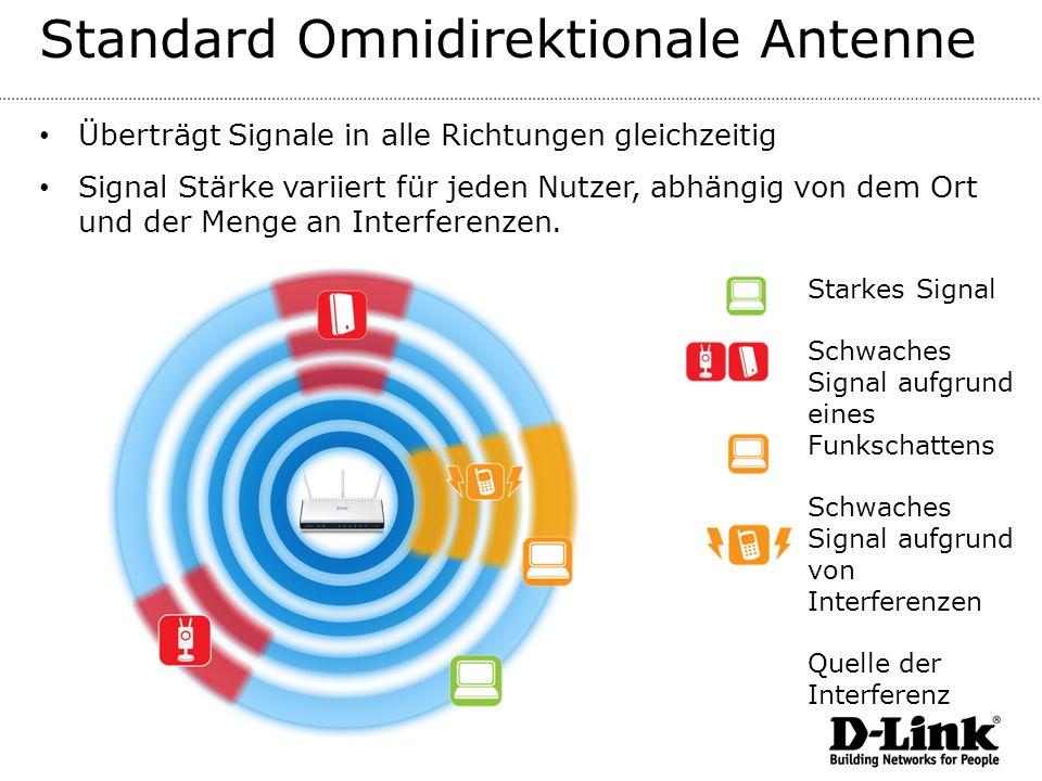 Standard Omnidirektionale Antenne Überträgt Signale in alle Richtungen gleichzeitig Signal Stärke variiert für jeden Nutzer, abhängig von dem Ort und der Menge an Interferenzen.
