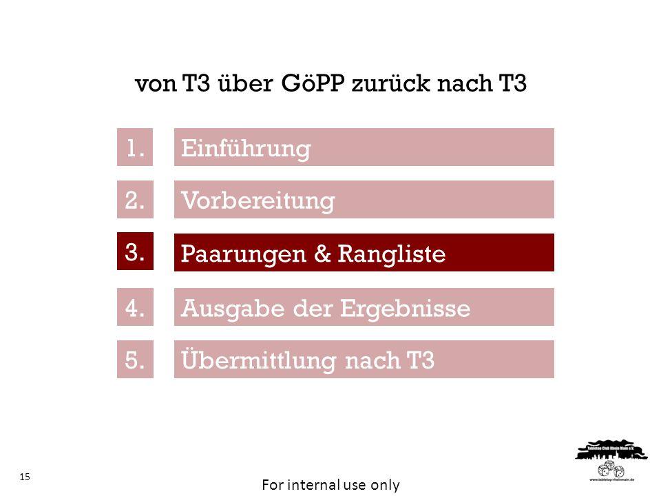 For internal use only von T3 über GöPP zurück nach T3 15 Vorbereitung Paarungen & Rangliste Ausgabe der Ergebnisse 1. 2. 3. 4. 5. Einführung Übermittl