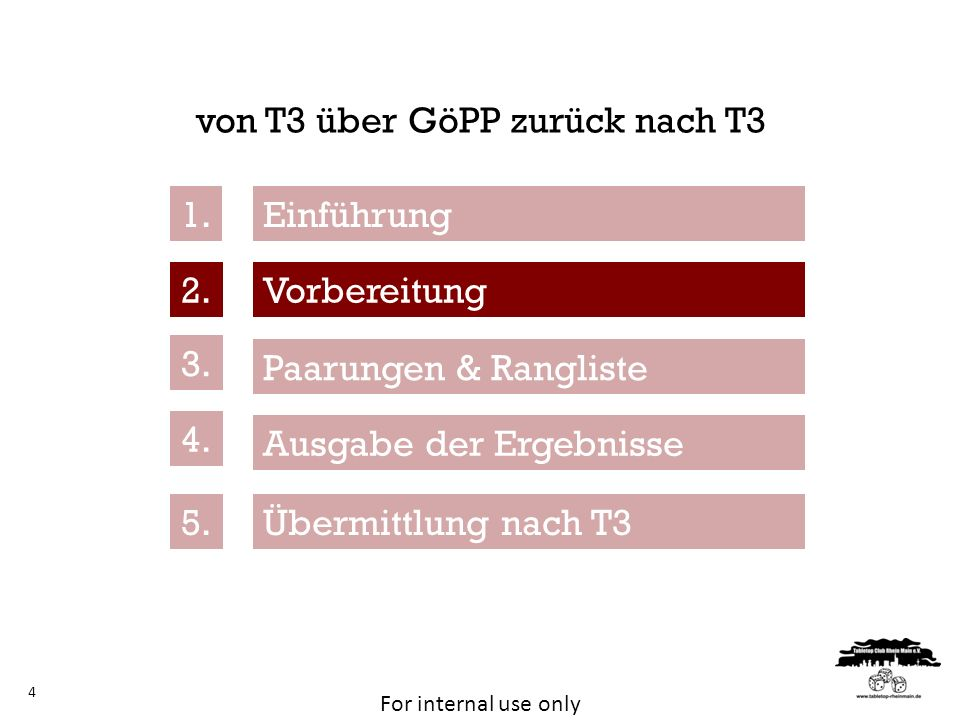 For internal use only von T3 über GöPP zurück nach T3 4 Vorbereitung Paarungen & Rangliste Ausgabe der Ergebnisse 1. 2. 3. 4. 5. Einführung Übermittlu