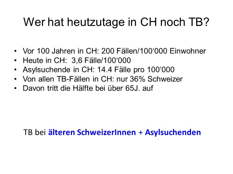 Wer hat heutzutage in CH noch TB? Vor 100 Jahren in CH: 200 Fällen/100000 Einwohner Heute in CH: 3,6 Fälle/100000 Asylsuchende in CH: 14.4 Fälle pro 1