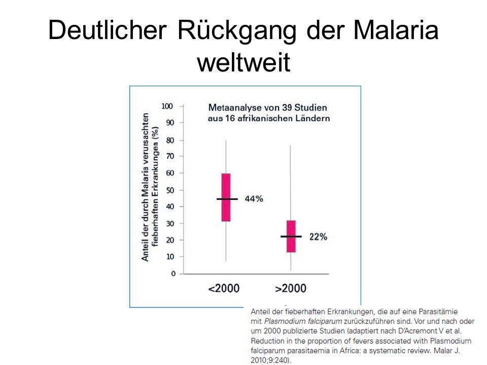 Schnelltests revolutionieren Diagnose Malaria weltweit TherapieBeginn nur bei erhärterter Diagnose –Reduktion der gegen Malaria verschriebenen Medikamente um 75%