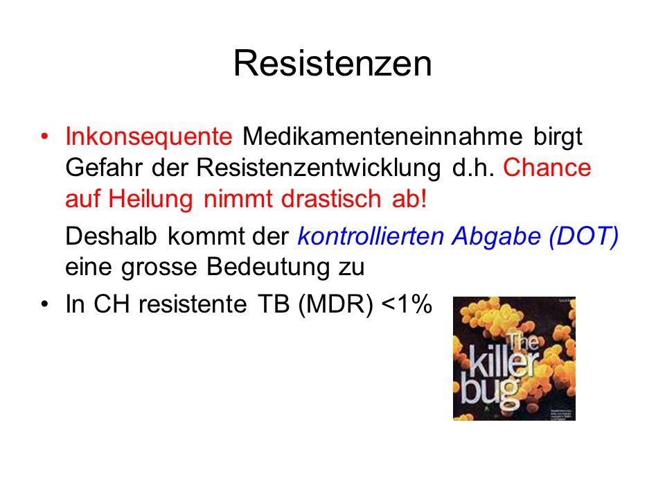 Resistenzen Inkonsequente Medikamenteneinnahme birgt Gefahr der Resistenzentwicklung d.h. Chance auf Heilung nimmt drastisch ab! Deshalb kommt der kon