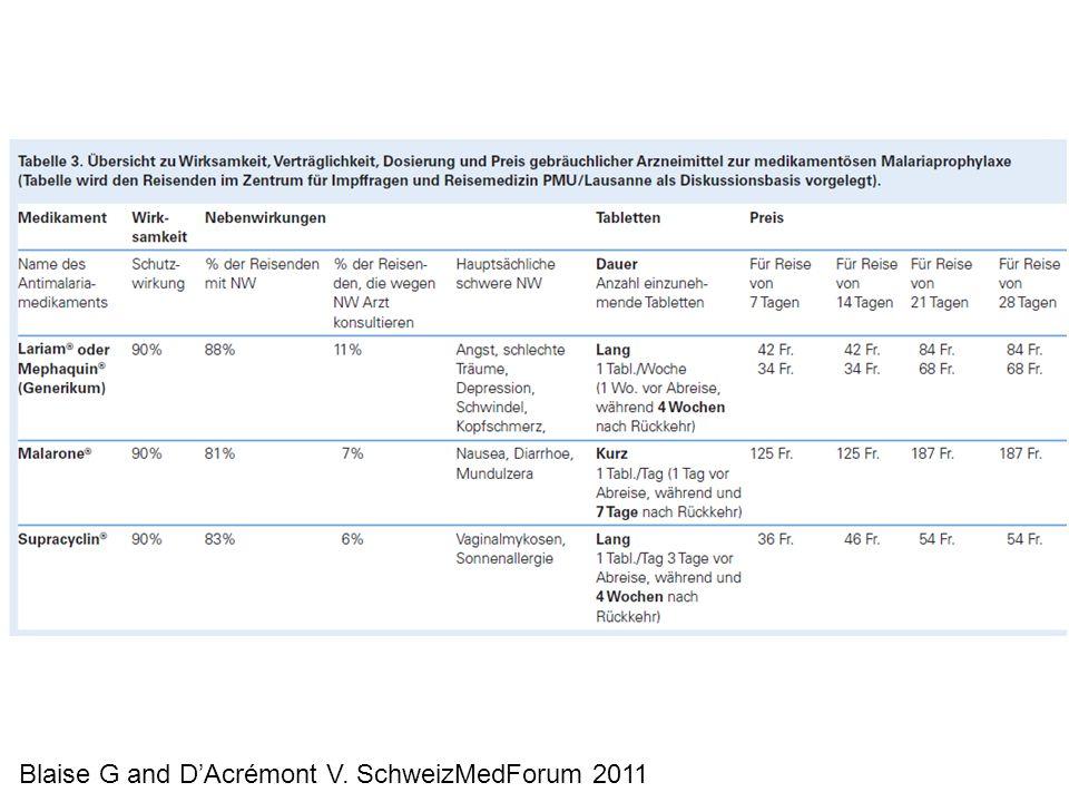 Wichtig.Unterscheidung zwischen aktiver und latenter TB.