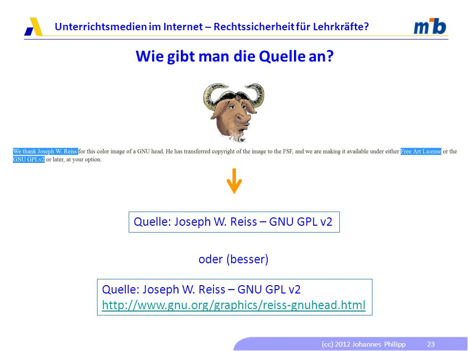 (cc) 2012 Johannes Philipp Unterrichtsmedien im Internet – Rechtssicherheit für Lehrkräfte? 23 Wie gibt man die Quelle an? Quelle: Joseph W. Reiss – G