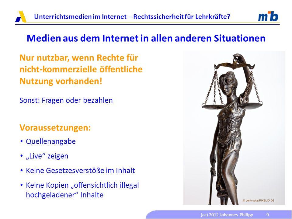 (cc) 2012 Johannes Philipp Unterrichtsmedien im Internet – Rechtssicherheit für Lehrkräfte? 9 Medien aus dem Internet in allen anderen Situationen Nur