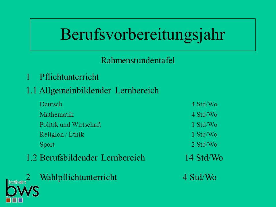 Berufsvorbereitungsjahr Rahmenstundentafel 1Pflichtunterricht 1.1 Allgemeinbildender Lernbereich Deutsch4 Std/Wo Mathematik4 Std/Wo Politik und Wirtschaft1 Std/Wo Religion / Ethik1 Std/Wo Sport2 Std/Wo 1.2 Berufsbildender Lernbereich 14 Std/Wo 2Wahlpflichtunterricht 4 Std/Wo