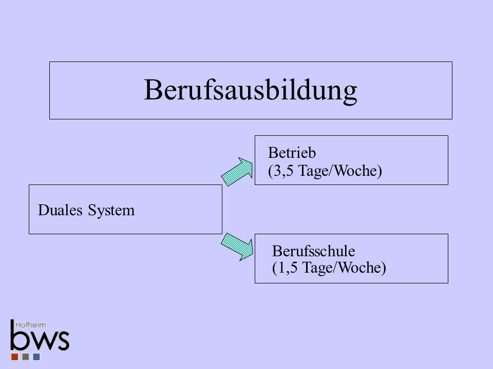 Berufsausbildung Duales System Betrieb (3,5 Tage/Woche) Berufsschule (1,5 Tage/Woche)