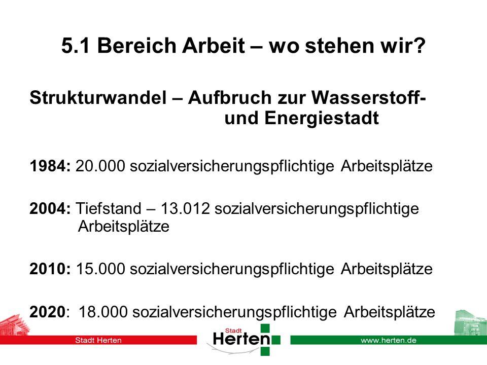 5.1 Bereich Arbeit – wo stehen wir? Strukturwandel – Aufbruch zur Wasserstoff- und Energiestadt 1984: 20.000 sozialversicherungspflichtige Arbeitsplät