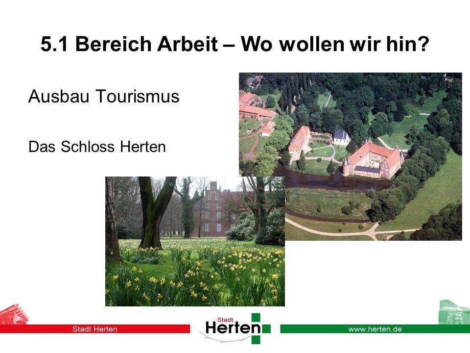 5.1 Bereich Arbeit – Wo wollen wir hin? Ausbau Tourismus Das Schloss Herten