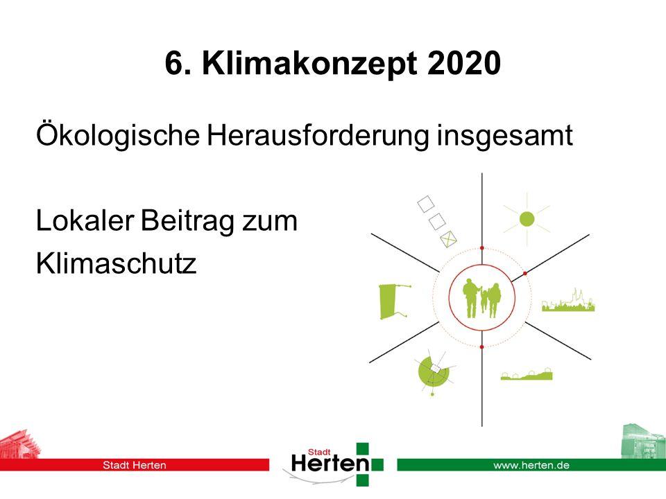 6. Klimakonzept 2020 Ökologische Herausforderung insgesamt Lokaler Beitrag zum Klimaschutz