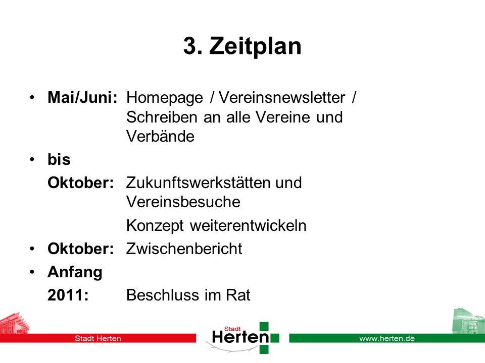 3. Zeitplan Mai/Juni: Homepage / Vereinsnewsletter / Schreiben an alle Vereine und Verbände bis Oktober: Zukunftswerkstätten und Vereinsbesuche Konzep