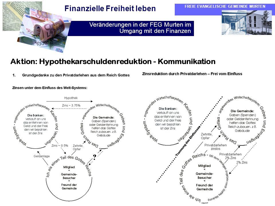 FREIE EVANGELISCHE GEMEINDE MURTEN Veränderungen in der FEG Murten im Umgang mit den Finanzen Finanzielle Freiheit leben Aktion: Hypothekarschuldenred