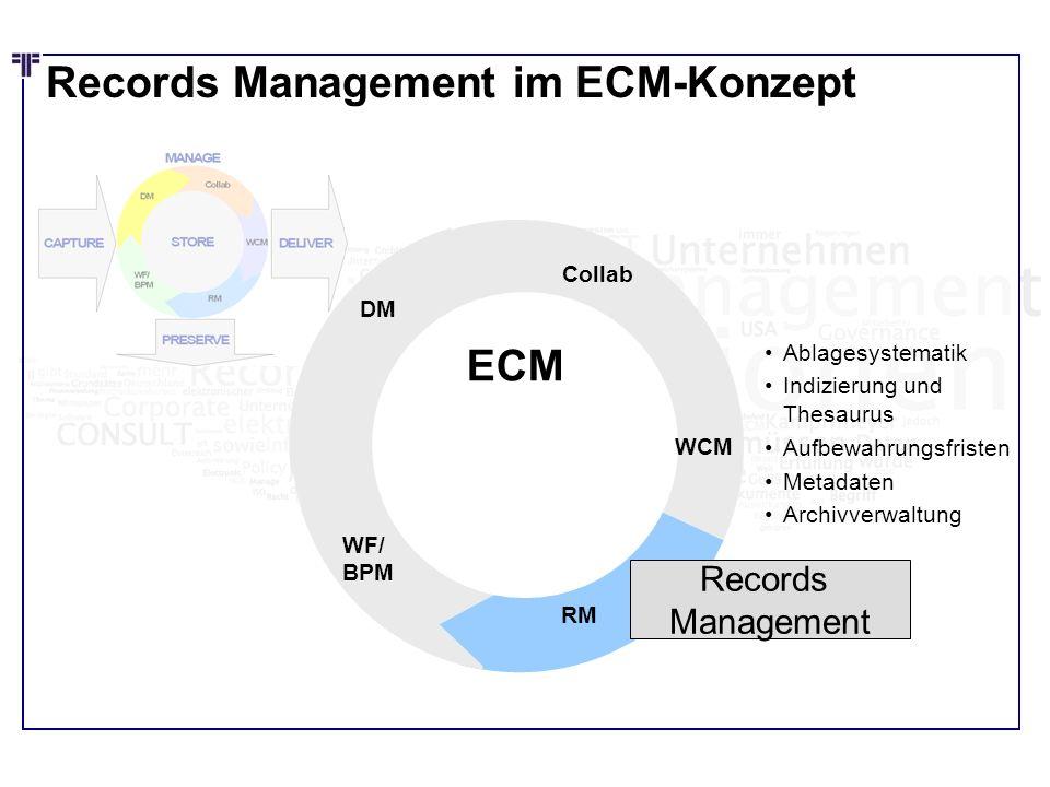 Records Management im ECM-Konzept WCM RM WF/ BPM DM Collab Records Management Ablagesystematik Indizierung und Thesaurus Aufbewahrungsfristen Metadate