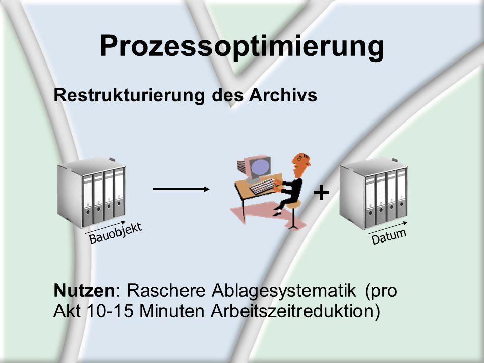 Prozessoptimierung Restrukturierung des Archivs + Datum Bauobjekt Nutzen: Raschere Ablagesystematik (pro Akt 10-15 Minuten Arbeitszeitreduktion)