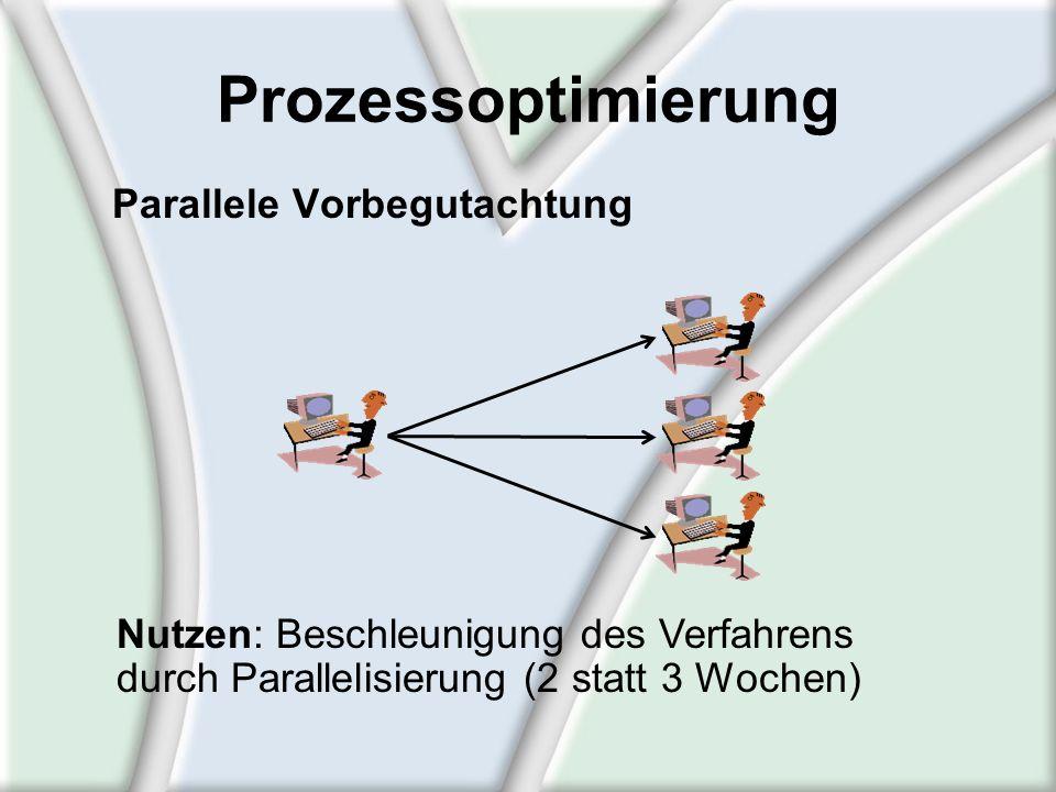 Parallele Vorbegutachtung Prozessoptimierung Nutzen: Beschleunigung des Verfahrens durch Parallelisierung (2 statt 3 Wochen)