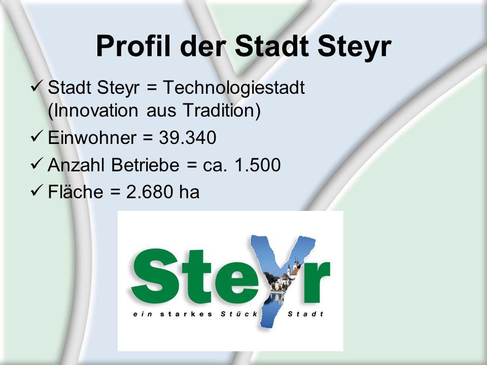 Profil der Stadt Steyr Stadt Steyr = Technologiestadt (Innovation aus Tradition) Einwohner = 39.340 Anzahl Betriebe = ca. 1.500 Fläche = 2.680 ha