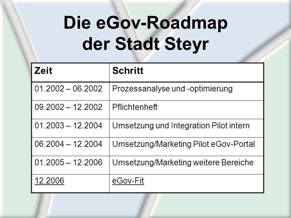 Die eGov-Roadmap der Stadt Steyr ZeitSchritt 01.2002 – 06.2002Prozessanalyse und -optimierung 09.2002 – 12.2002Pflichtenheft 01.2003 – 12.2004Umsetzun