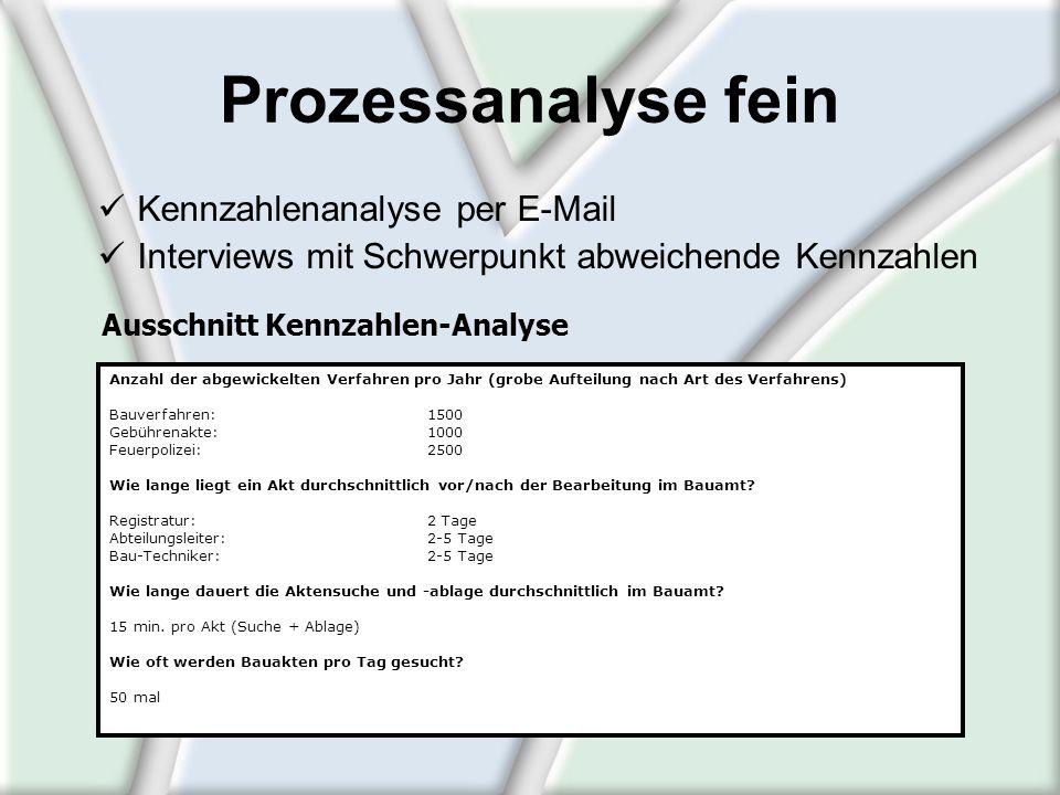 Prozessanalyse fein Kennzahlenanalyse per E-Mail Interviews mit Schwerpunkt abweichende Kennzahlen Anzahl der abgewickelten Verfahren pro Jahr (grobe