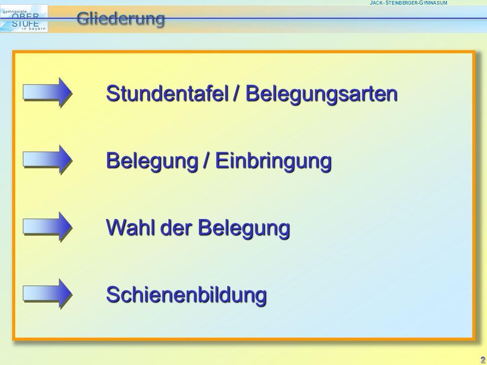 J ACK -S TEINBERGER -G YMNASIUM Sk als eigenständiges Abiturfach (schriftlich oder mündlich) können nur Schüler des WSG wählen, die das Fach 2-stündig belegt haben.