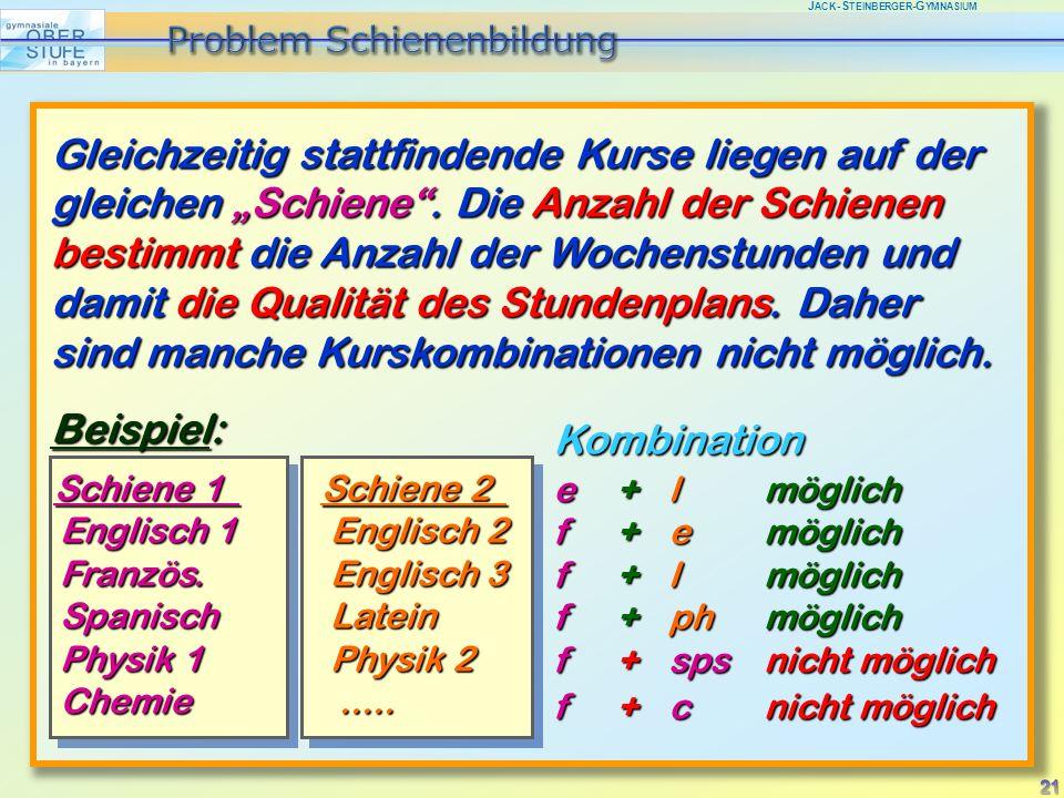 J ACK -S TEINBERGER -G YMNASIUM Gleichzeitig stattfindende Kurse liegen auf der gleichen Schiene.