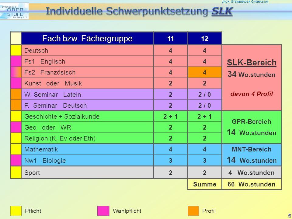 J ACK -S TEINBERGER -G YMNASIUM Mi.3. Stunde und nach Vereinb.