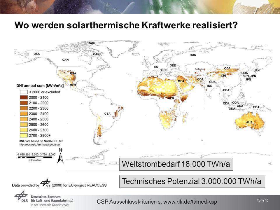 Folie 10 Wo werden solarthermische Kraftwerke realisiert? Weltstrombedarf 18.000 TWh/a Technisches Potenzial 3.000.000 TWh/a CSP Ausschlusskriterien s