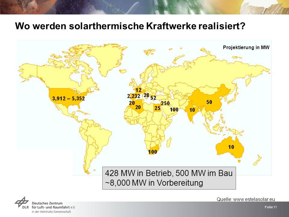 Folie 11 Wo werden solarthermische Kraftwerke realisiert? Quelle: www.estelasolar.eu 428 MW in Betrieb, 500 MW im Bau ~8,000 MW in Vorbereitung Projek