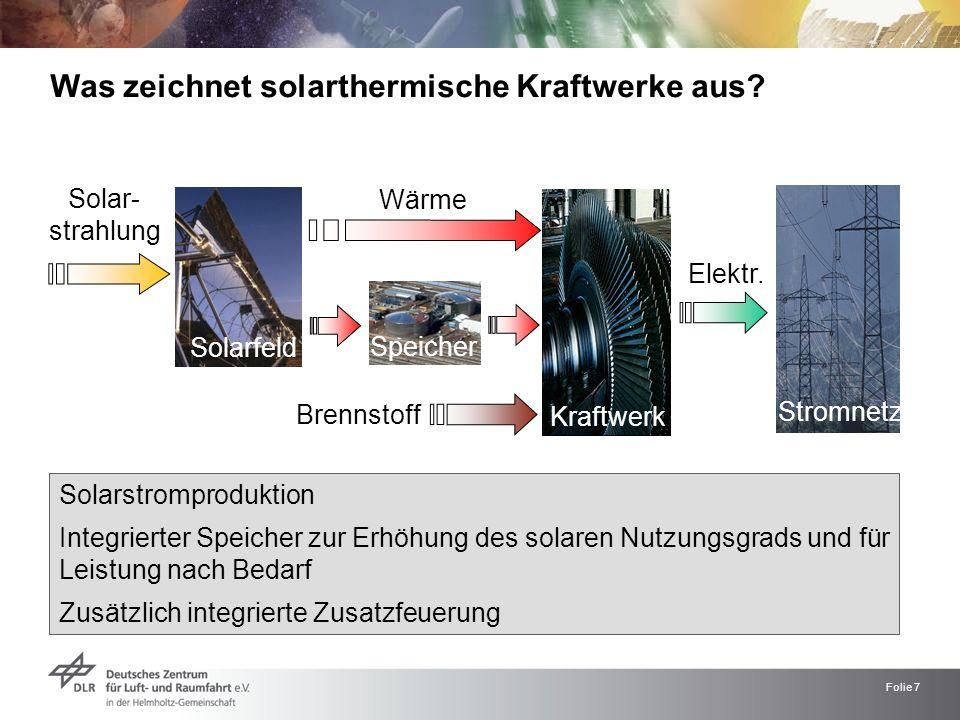 Folie 7 Elektr. Was zeichnet solarthermische Kraftwerke aus? Solar- strahlung Wärme Solarfeld Kraftwerk Stromnetz Solarstromproduktion Integrierter Sp