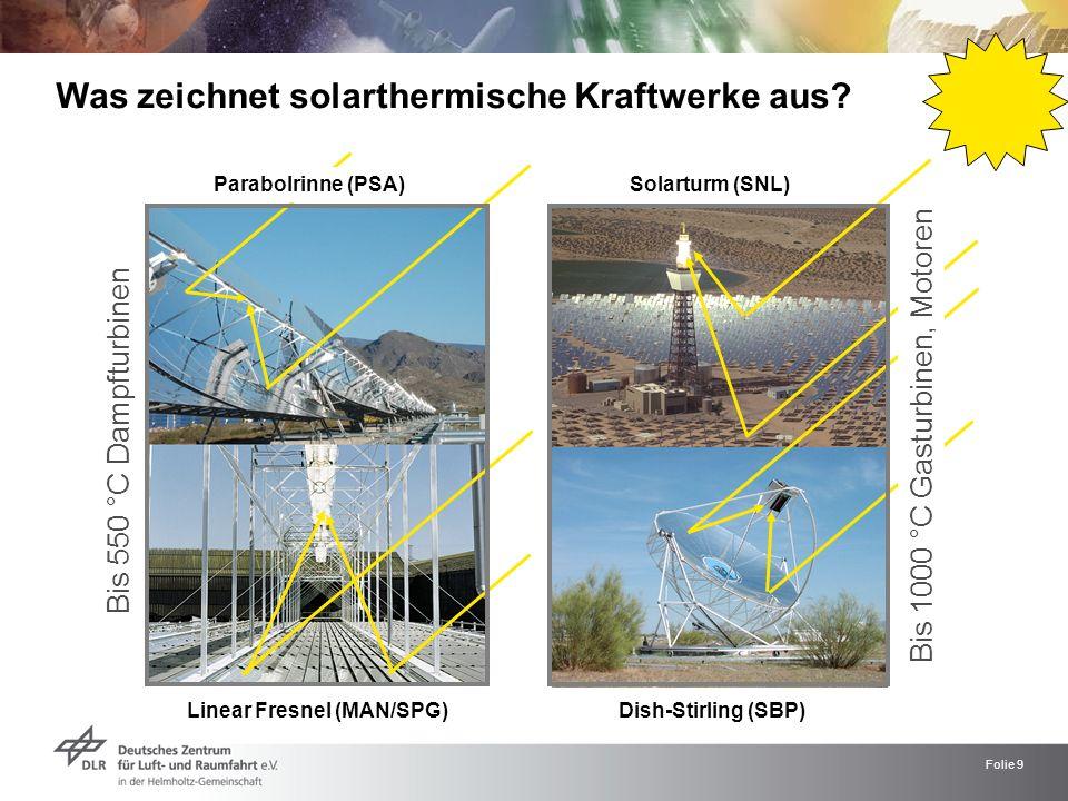 Folie 9 Linear Fresnel (MAN/SPG) Dish-Stirling (SBP) Was zeichnet solarthermische Kraftwerke aus? Bis 550 °C Dampfturbinen Parabolrinne (PSA) Solartur