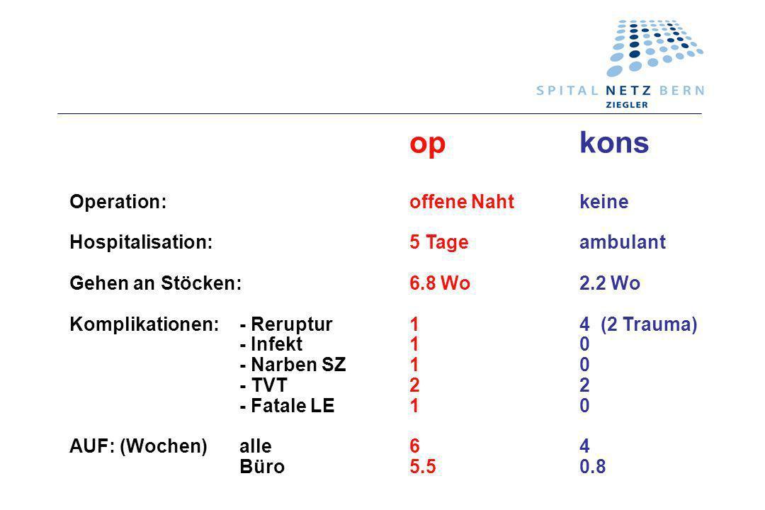 opkons Operation: offene Nahtkeine Hospitalisation: 5 Tageambulant Gehen an Stöcken:6.8 Wo2.2 Wo Komplikationen: - Reruptur 14 (2 Trauma) - Infekt 10